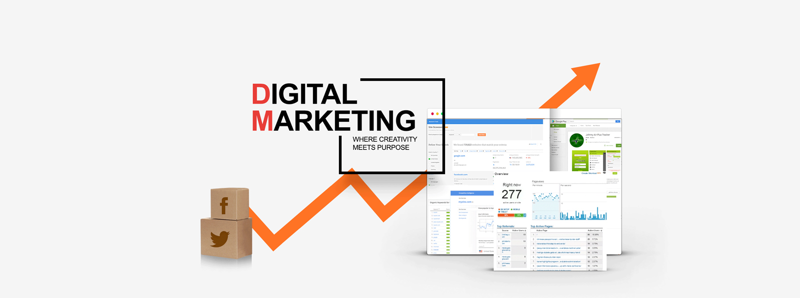 Benefits of digital marketing Atlantech Global